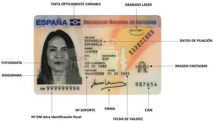 El DNI - Documento Nacional de Identidad (v3.0) 1